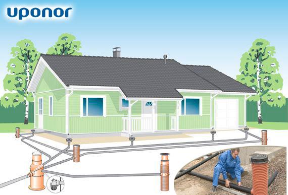Система ливневой канализации, колодцы